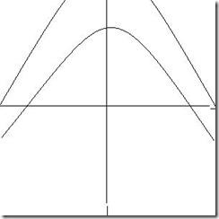 transformation graph f(x) + a