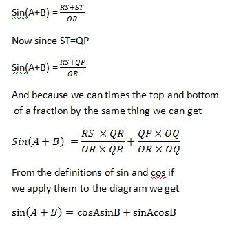 Compund Angle derivation