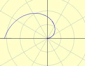 Polar graph of r=t for 0<t<pi